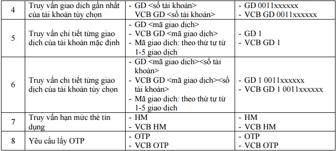vcb-6167-ca-nhan-2